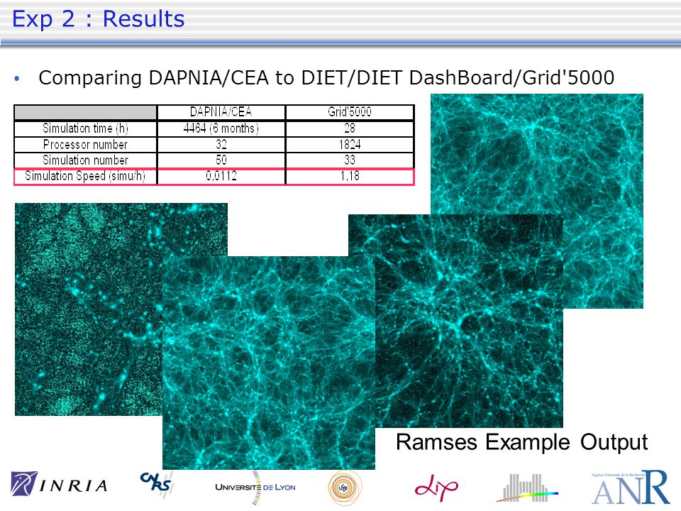 Exp 2 : Results Comparing DAPNIA/CEA to DIET/DIET DashBoard/Grid 5000 Ramses Example Output