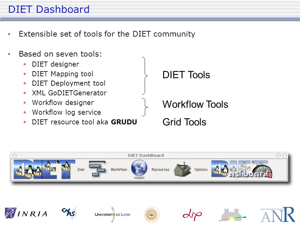 DIET Dashboard Extensible set of tools for the DIET community Based on seven tools: DIET designer DIET Mapping tool DIET Deployment tool XML GoDIETGenerator Workflow designer Workflow log service DIET resource tool aka GRUDU DIET Tools Workflow Tools Grid Tools