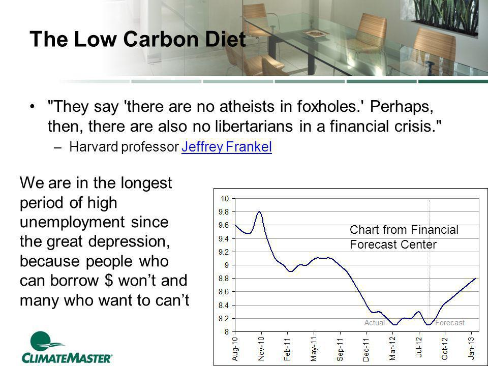 The Low Carbon Diet