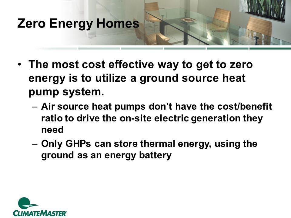 Zero Energy Homes The most cost effective way to get to zero energy is to utilize a ground source heat pump system. –Air source heat pumps dont have t