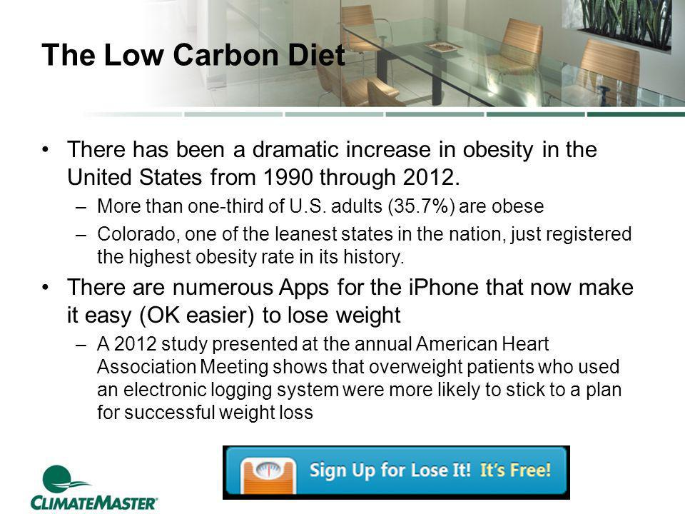 The Low Carbon Market Old Contractor Model –Provide Energy audits and/or weatherization, or –Install geothermal systems, or –Install solar thermal systems, or –Install Solar PV systems Low Carbon Contractor Model –Provide all these services at 1 time for a fixed monthly payment 1 sales call More margin per job.