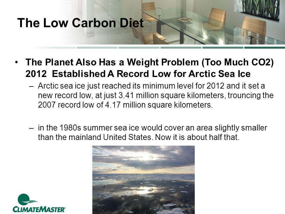 The Low Carbon Diet The Planet Also Has a Weight Problem (Too Much CO2) 2012 Established A Record Low for Arctic Sea Ice –Arctic sea ice just reached its minimum level for 2012 and it set a new record low, at just 3.41 million square kilometers, trouncing the 2007 record low of 4.17 million square kilometers.