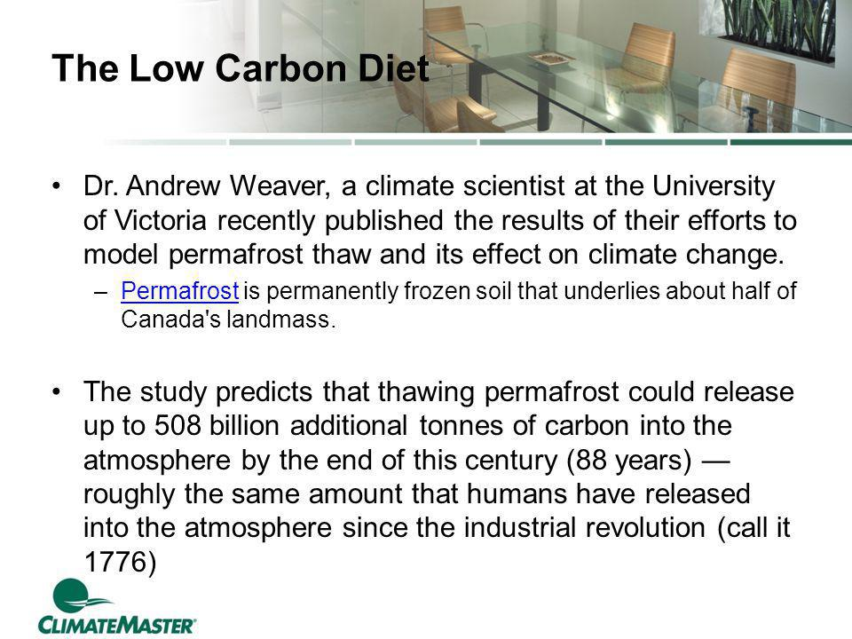 The Low Carbon Diet Dr.
