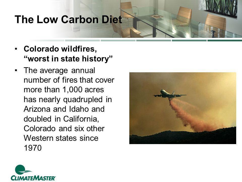 The Low Carbon Diet The U.S.
