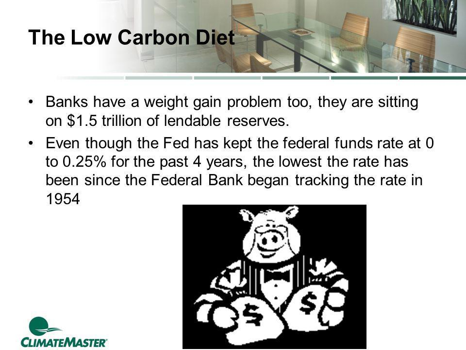 The Low Carbon Diet They say there are no atheists in foxholes. Perhaps, then, there are also no libertarians in a financial crisis. –Harvard professor Jeffrey FrankelJeffrey Frankel Chart from Financial Forecast Center We are in the longest period of high unemployment since the great depression, because people who can borrow $ wont and many who want to cant