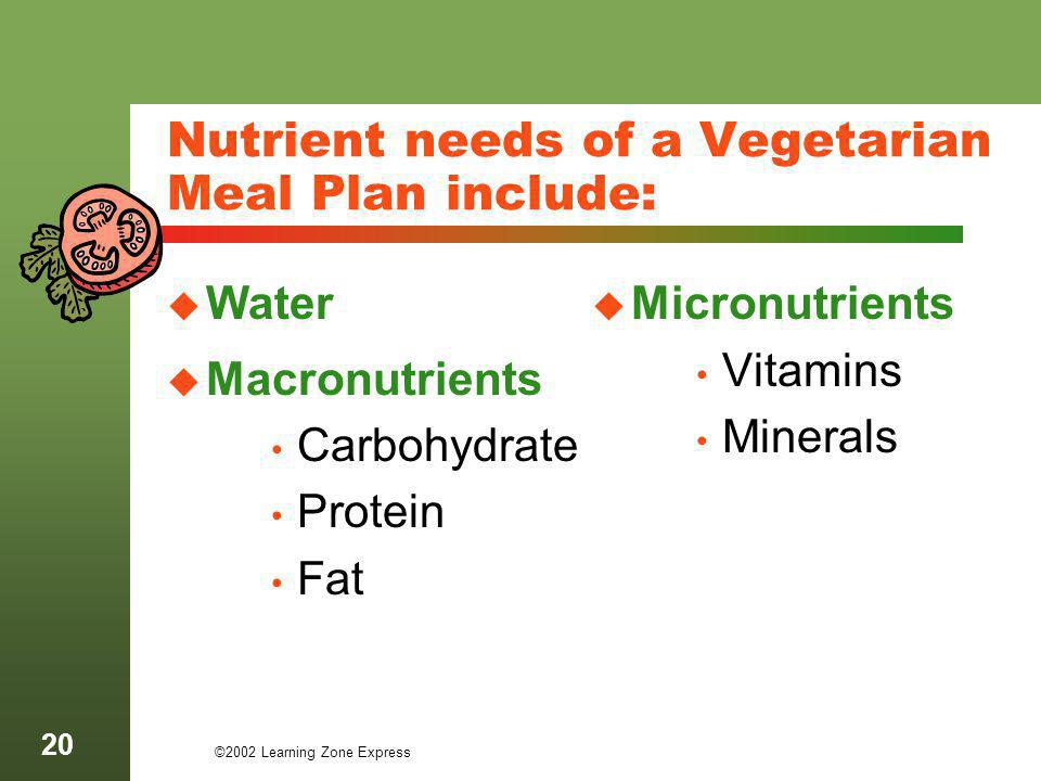 ©2002 Learning Zone Express 20 Nutrient needs of a Vegetarian Meal Plan include: Water Macronutrients Carbohydrate Protein Fat Micronutrients Vitamins