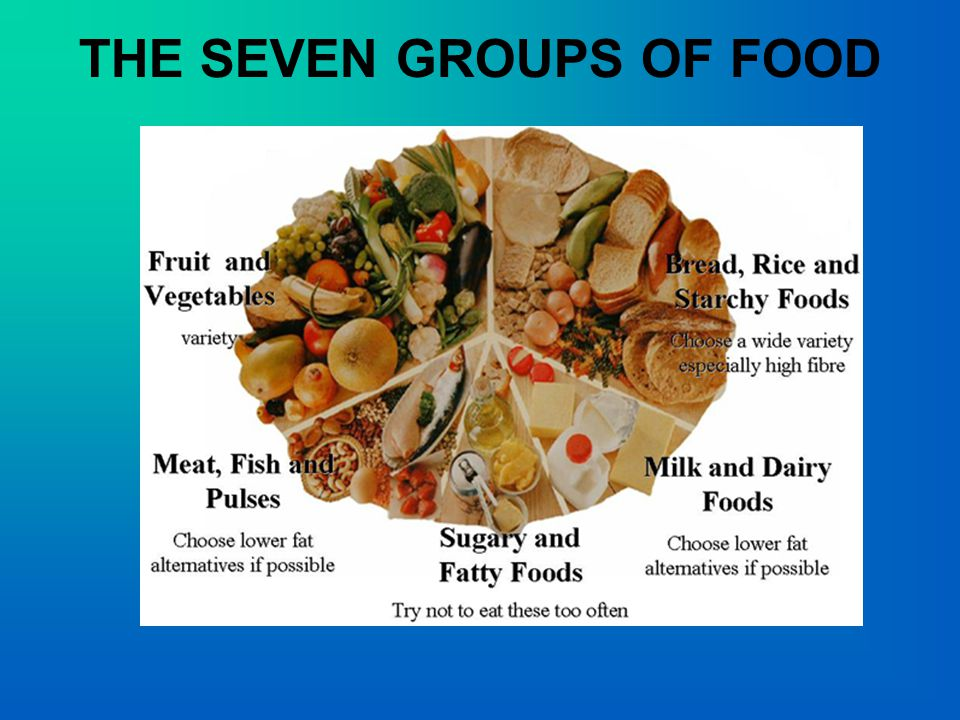 THE SEVEN GROUPS OF FOOD