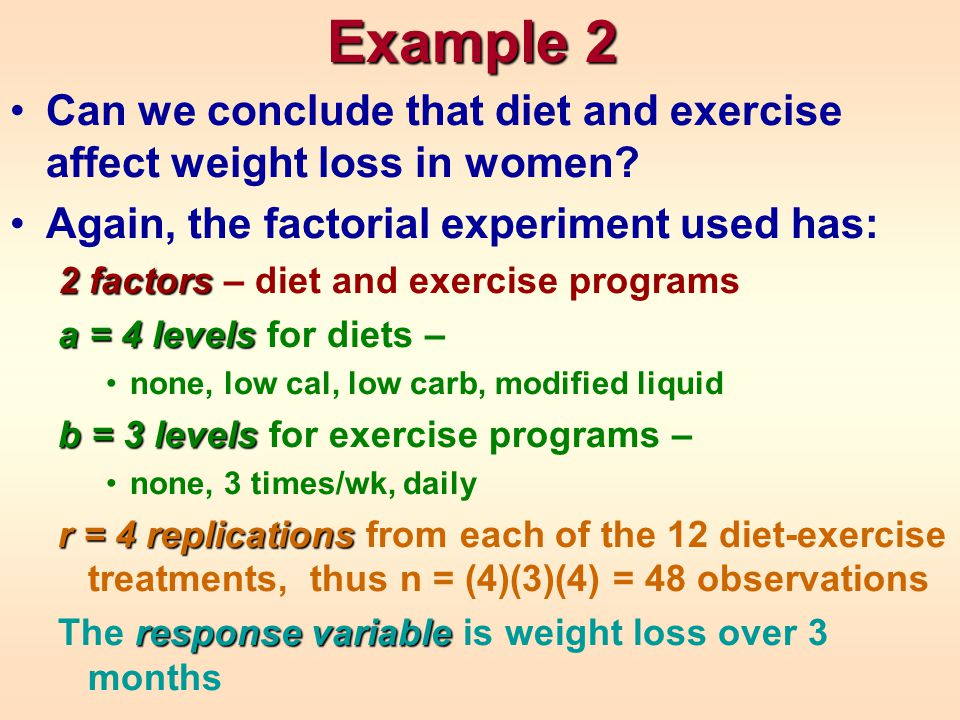 Example 2 Can we conclude that diet and exercise affect weight loss in women.