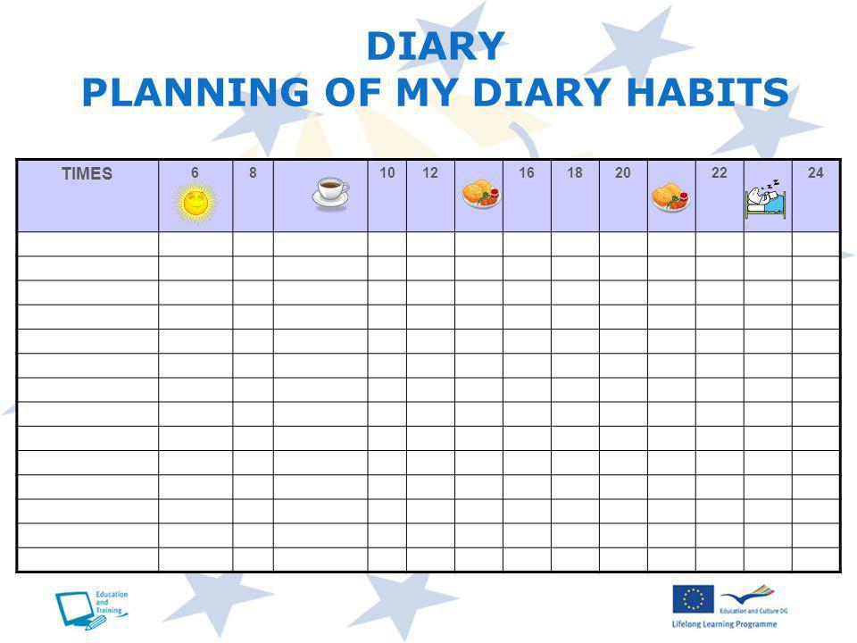 DIARY PLANNING OF MY DIARY HABITS TIMES 6810121618202224