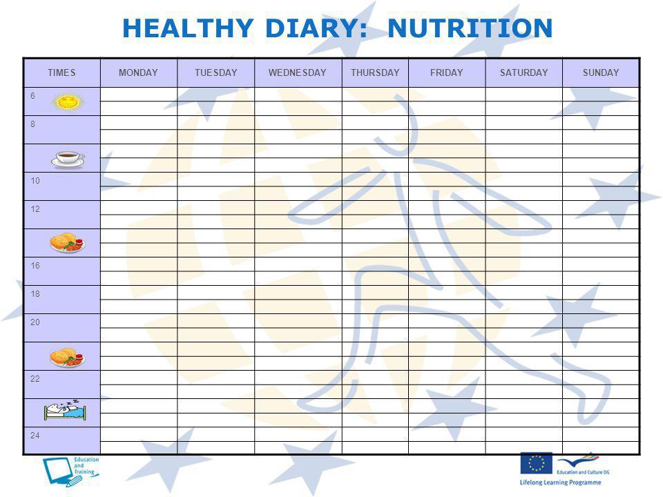 TIMESMONDAYTUESDAYWEDNESDAYTHURSDAYFRIDAYSATURDAYSUNDAY 6 8 10 12 16 18 20 22 24 HEALTHY DIARY: NUTRITION