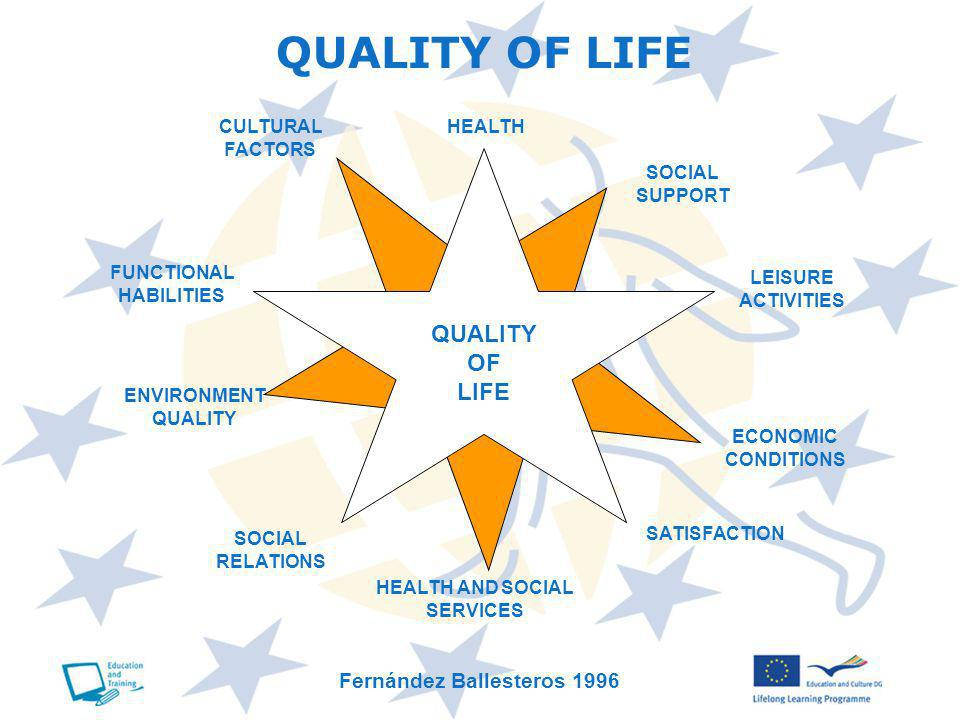 QUALITY OF LIFE Fernández Ballesteros 1996 QUALITY OF LIFE SOCIAL SUPPORT LEISURE ACTIVITIES ECONOMIC CONDITIONS SATISFACTION HEALTH AND SOCIAL SERVICES HEALTHCULTURAL FACTORS FUNCTIONAL HABILITIES ENVIRONMENT QUALITY SOCIAL RELATIONS