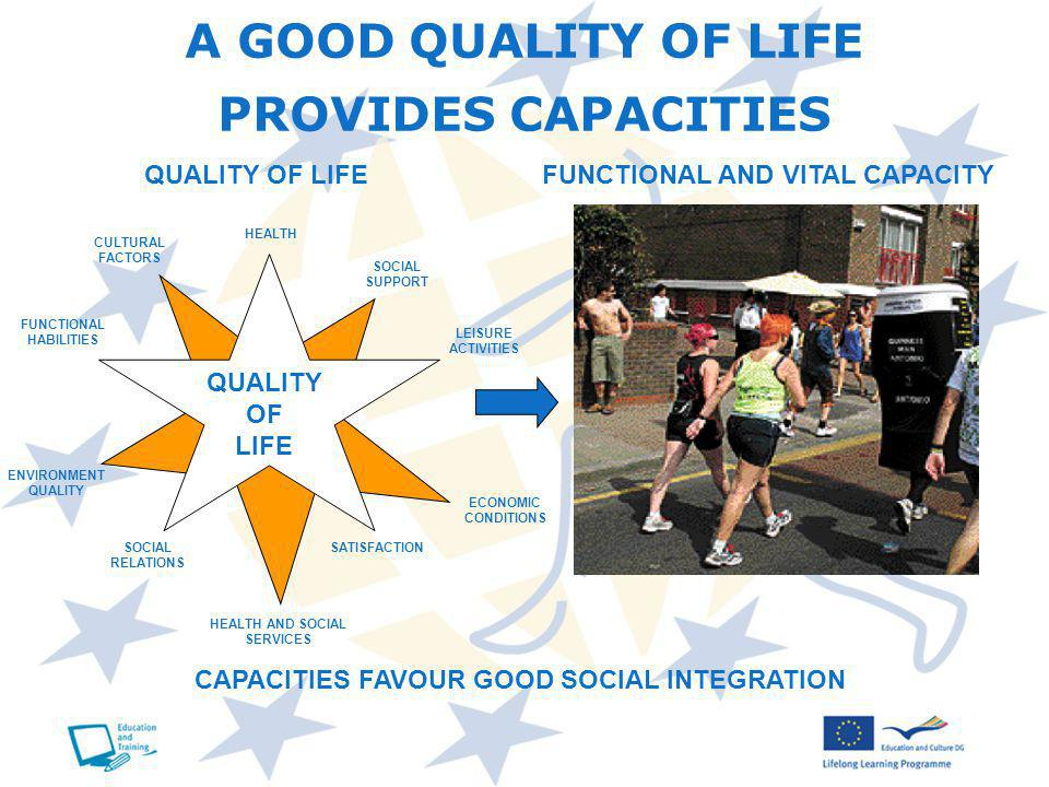 QUALITY OF LIFEFUNCTIONAL AND VITAL CAPACITY QUALITY OF LIFE SOCIAL SUPPORT LEISURE ACTIVITIES ECONOMIC CONDITIONS SATISFACTION HEALTH AND SOCIAL SERVICES HEALTH CULTURAL FACTORS FUNCTIONAL HABILITIES ENVIRONMENT QUALITY SOCIAL RELATIONS A GOOD QUALITY OF LIFE PROVIDES CAPACITIES CAPACITIES FAVOUR GOOD SOCIAL INTEGRATION