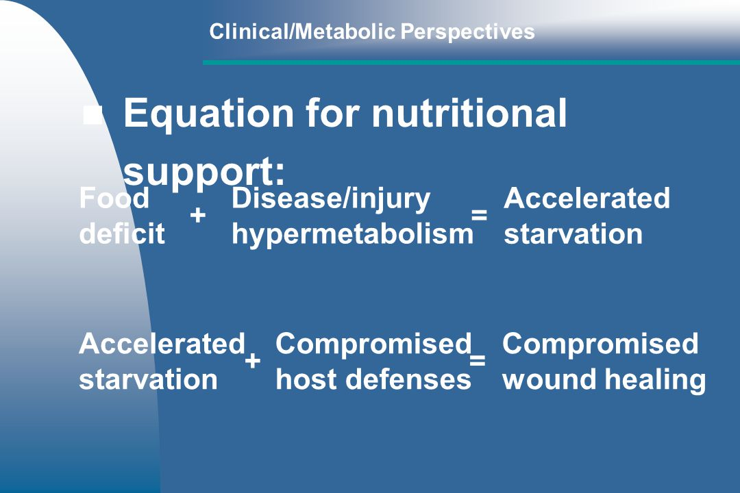 Clinical/Metabolic Perspectives Equation for nutritional support: Food deficit Disease/injury hypermetabolism Accelerated starvation += Accelerated starvation Compromised host defenses Compromised wound healing +=