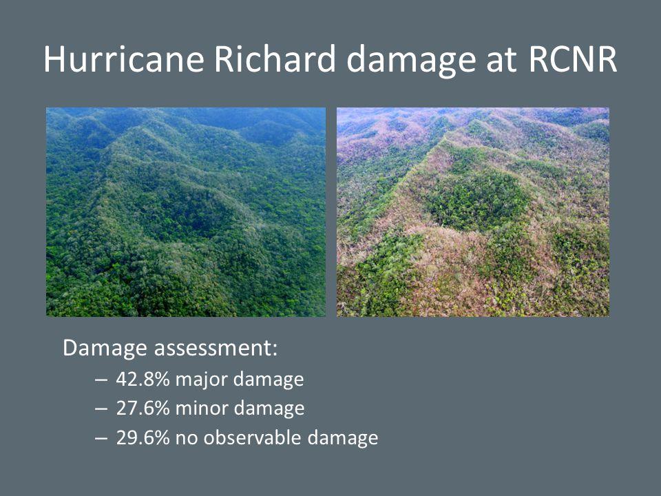 Hurricane Richard damage at RCNR Damage assessment: – 42.8% major damage – 27.6% minor damage – 29.6% no observable damage