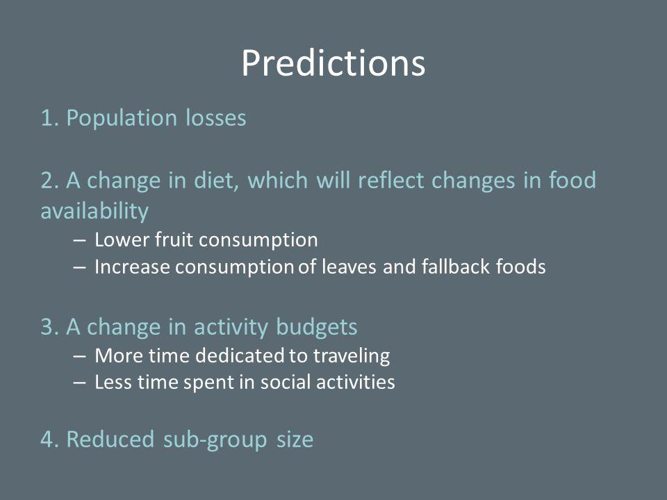 Predictions 1. Population losses 2.