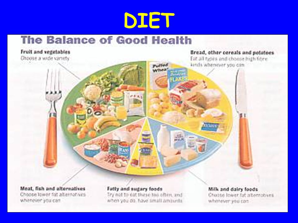 QUIZ 1)A food component is called a nutrient.Name 3 different nutrients.