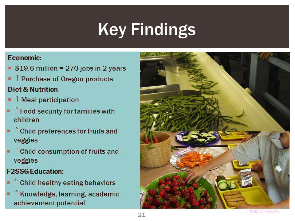 Key Findings 21 Image courtesy of Truitt Brothers Economic: $19.6 million = 270 jobs in 2 years Purchase of Oregon products Diet & Nutrition Meal participation Food security for families with children Child preferences for fruits and veggies Child consumption of fruits and veggies F2SSG Education: Child healthy eating behaviors Knowledge, learning, academic achievement potential