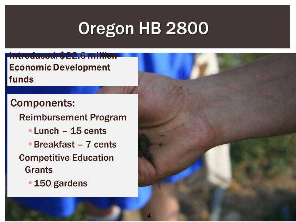 Oregon HB Introduced: $22.6 million Economic Development funds Components: Reimbursement Program Lunch – 15 cents Breakfast – 7 cents Competitive Education Grants 150 gardens