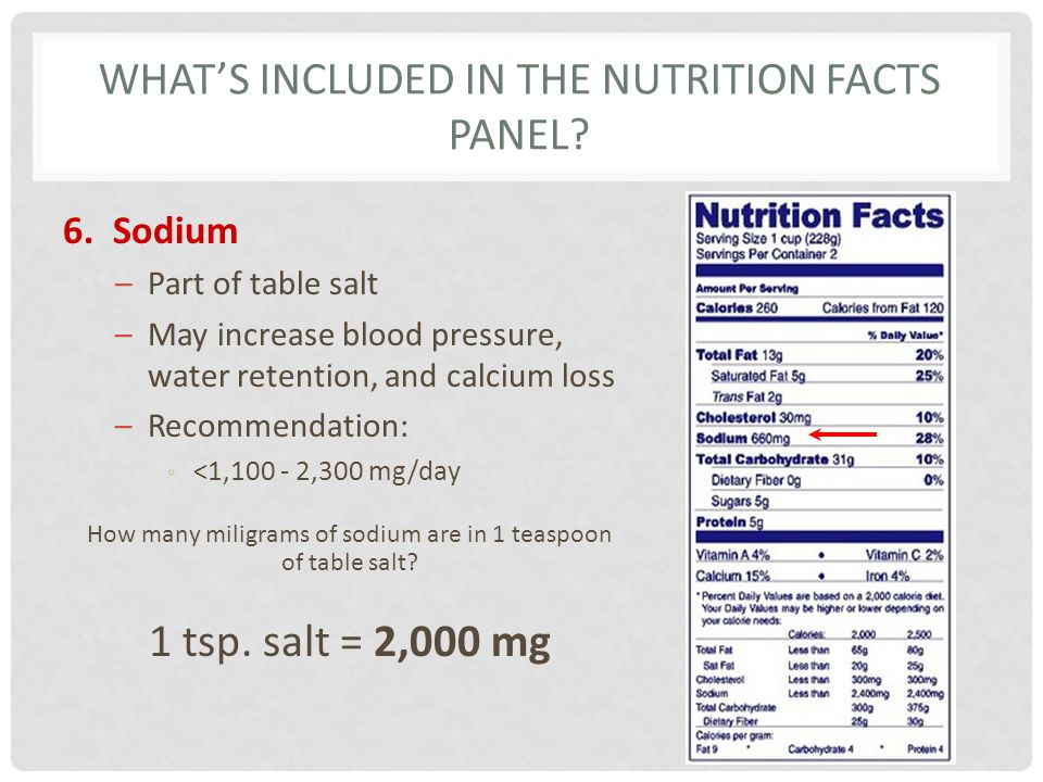 WHATS INCLUDED IN THE NUTRITION FACTS PANEL? 6. Sodium –Part of table salt –May increase blood pressure, water retention, and calcium loss –Recommenda