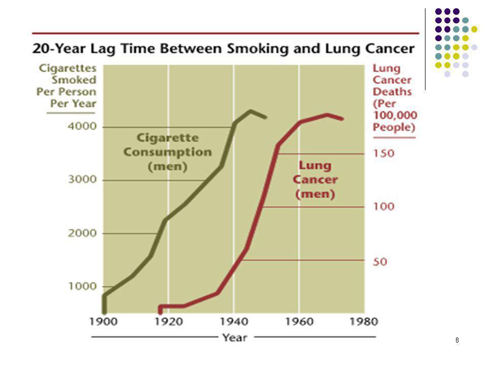 9 Cancer symptoms 1.