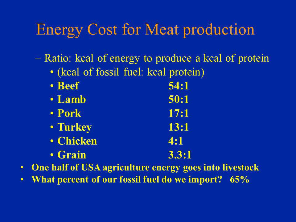 Energy Cost for Meat production –Ratio: kcal of energy to produce a kcal of protein (kcal of fossil fuel: kcal protein) Beef54:1 Lamb50:1 Pork17:1 Turkey13:1 Chicken 4:1 Grain3.3:1 One half of USA agriculture energy goes into livestock What percent of our fossil fuel do we import.