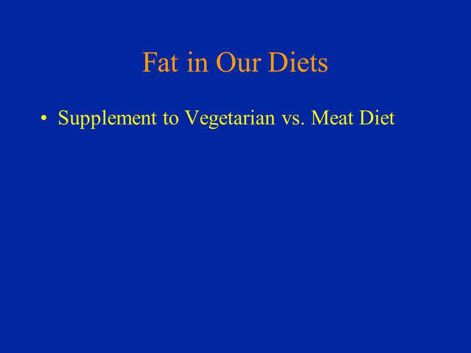 Fat in Our Diets Supplement to Vegetarian vs. Meat Diet