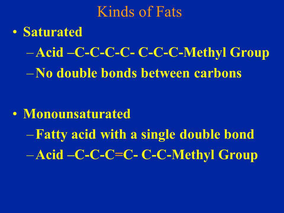 Kinds of Fats Saturated –Acid –C-C-C-C- C-C-C-Methyl Group –No double bonds between carbons Monounsaturated –Fatty acid with a single double bond –Acid –C-C-C=C- C-C-Methyl Group
