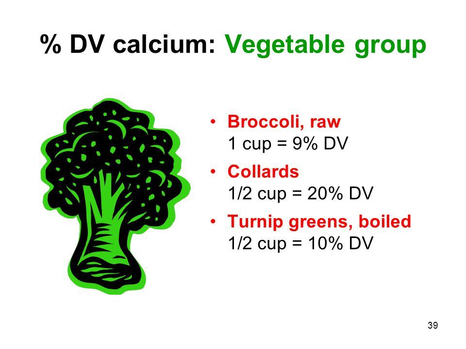39 % DV calcium: Vegetable group Broccoli, raw 1 cup = 9% DV Collards 1/2 cup = 20% DV Turnip greens, boiled 1/2 cup = 10% DV