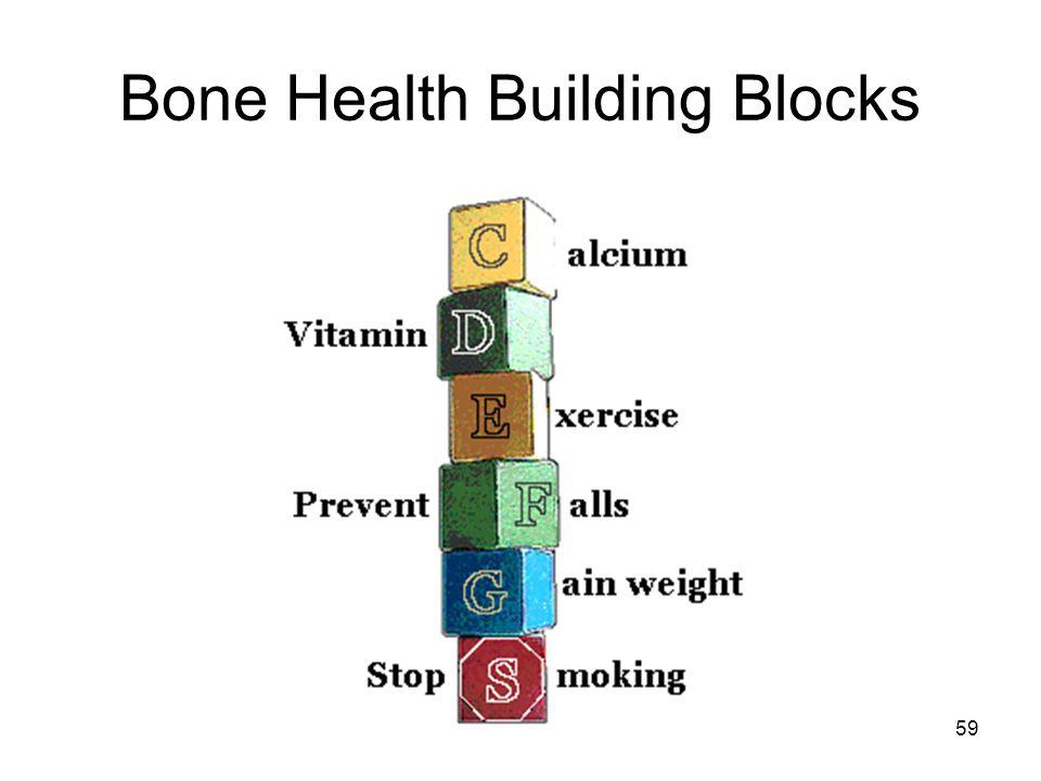 59 Bone Health Building Blocks