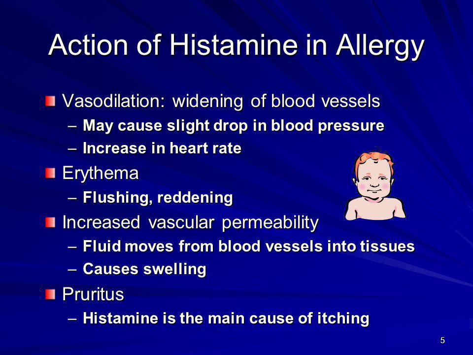 5 Action of Histamine in Allergy Vasodilation: widening of blood vessels –May cause slight drop in blood pressure –Increase in heart rate Erythema –Flushing, reddening Increased vascular permeability –Fluid moves from blood vessels into tissues –Causes swelling Pruritus –Histamine is the main cause of itching