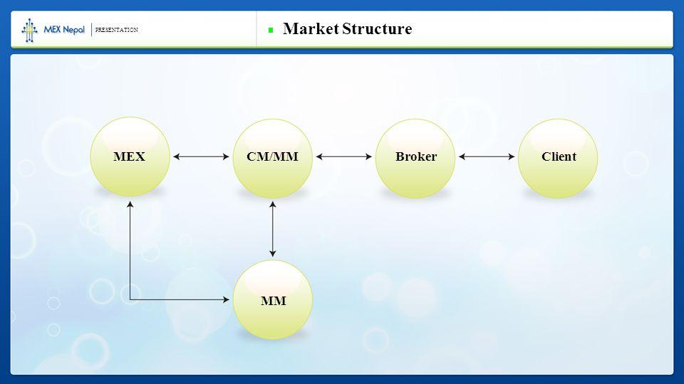 Market Structure MEXCM/MMBrokerClient MM PRESENTATION