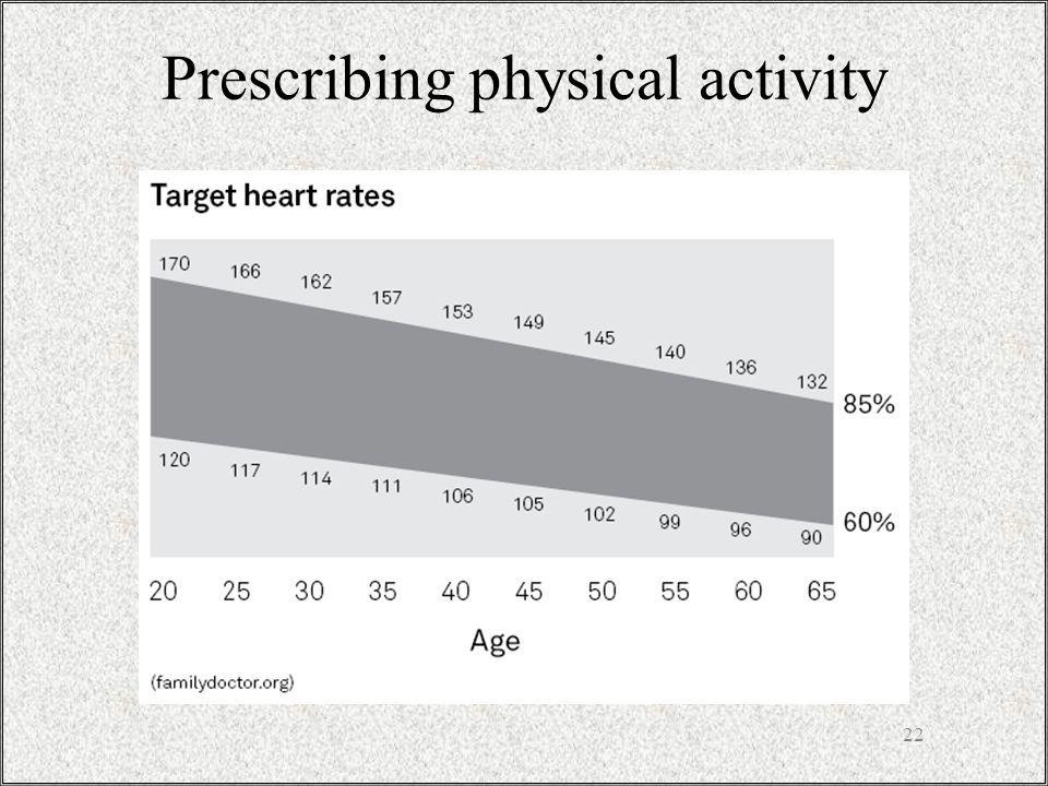 Prescribing physical activity 22