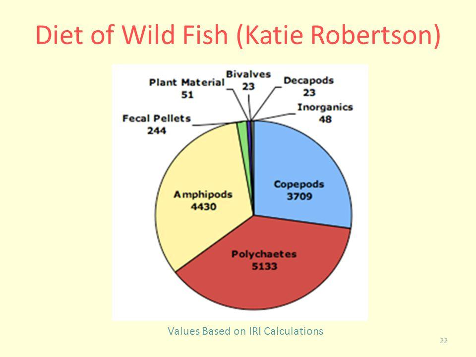 22 Values Based on IRI Calculations Diet of Wild Fish (Katie Robertson)