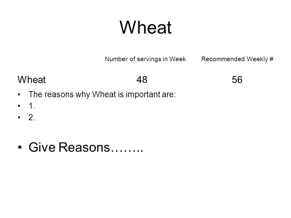Wheat Number of servings in Week Recommended Weekly # Wheat The reasons why Wheat is important are: 1.