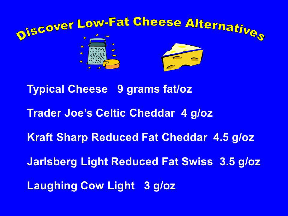 Typical Cheese 9 grams fat/oz Trader Joes Celtic Cheddar 4 g/oz Kraft Sharp Reduced Fat Cheddar 4.5 g/oz Jarlsberg Light Reduced Fat Swiss 3.5 g/oz Laughing Cow Light 3 g/oz