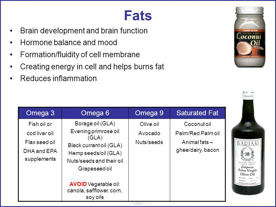 Fats Brain development and brain function Hormone balance and mood Formation/fluidity of cell membrane Creating energy in cell and helps burns fat Reduces inflammation Omega 3Omega 6Omega 9Saturated Fat Fish oil or cod liver oil Flax seed oil DHA and EPA supplements Borage oil (GLA) Evening primrose oil (GLA) Black currant oil (GLA) Hemp seeds/oil (GLA) Nuts/seeds and their oil Grapeseed oil AVOID Vegetable oil: canola, safflower, corn, soy oils Olive oil Avocado Nuts/seeds Coconut oil Palm/Red Palm oil Animal fats – ghee/dairy, bacon