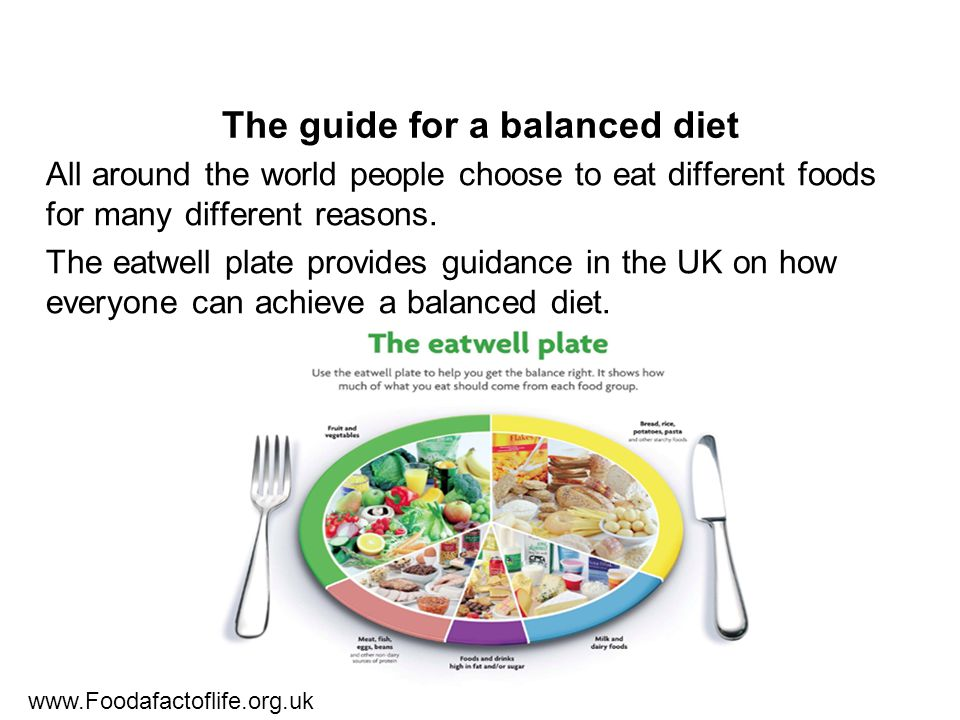 The guide for a balanced diet All around the world people choose to eat different foods for many different reasons. The eatwell plate provides guidanc