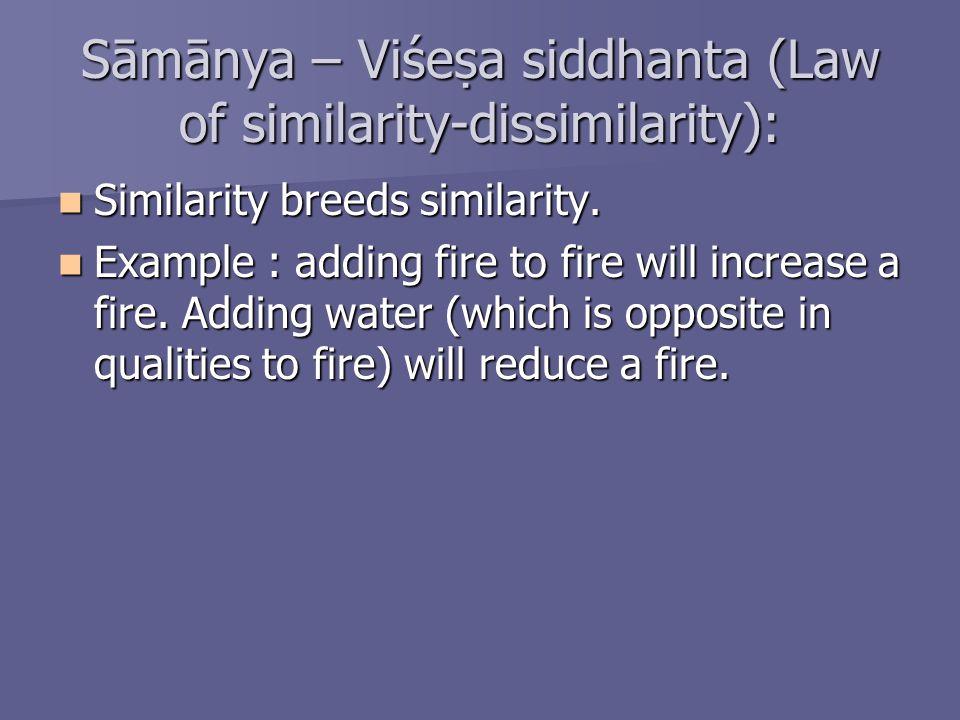 Sāmānya – Viśea siddhanta (Law of similarity-dissimilarity): Similarity breeds similarity.
