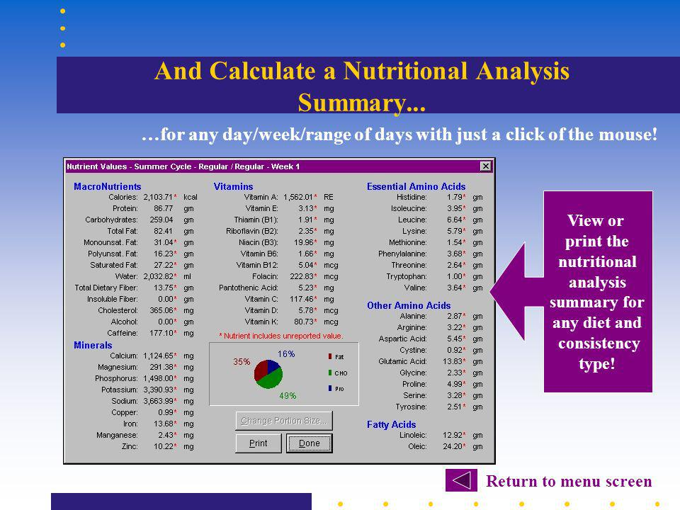 And Calculate a Nutritional Analysis Summary...