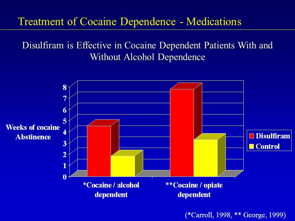 Treatment of Cocaine Dependence - Medications Disulfiram is Effective in Cocaine Dependent Patients With and Without Alcohol Dependence (*Carroll, 199