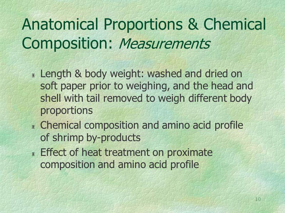 9 Anatomical proportions & chemical composition: Species Penaeus monodon Giant Tiger prawn Penaeus semisulcatus Green Tiger prawn Metapenaeus affinis