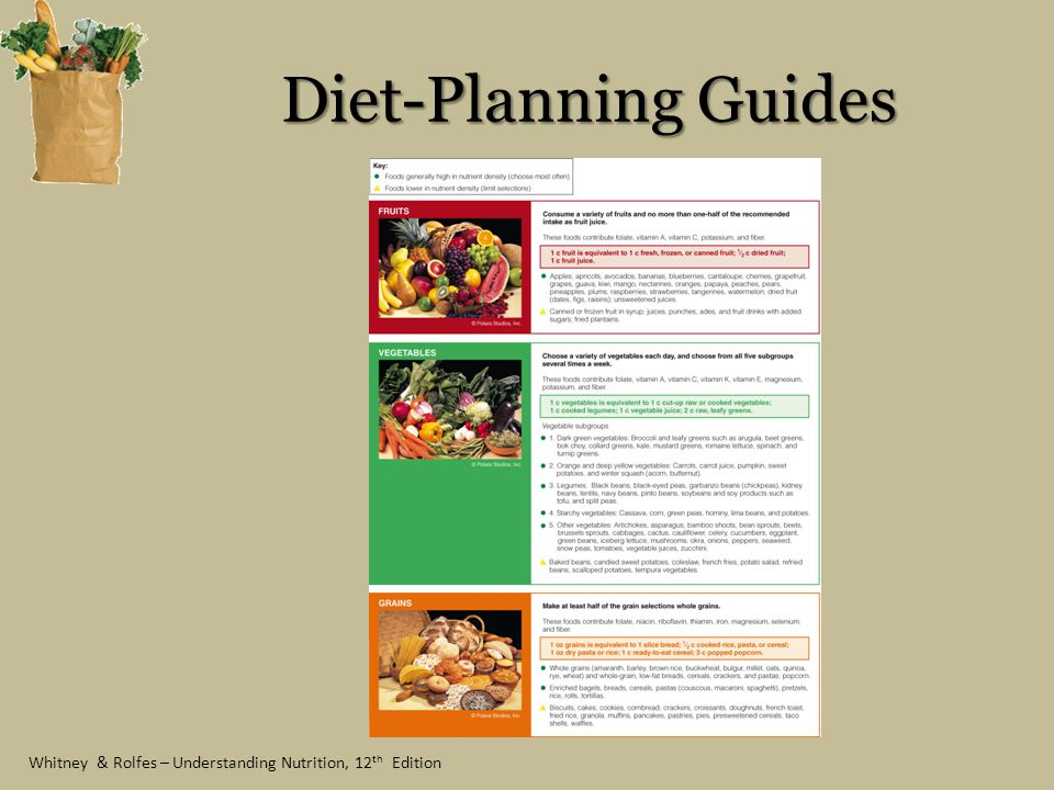 Whitney & Rolfes – Understanding Nutrition, 12 th Edition Diet-Planning Guides