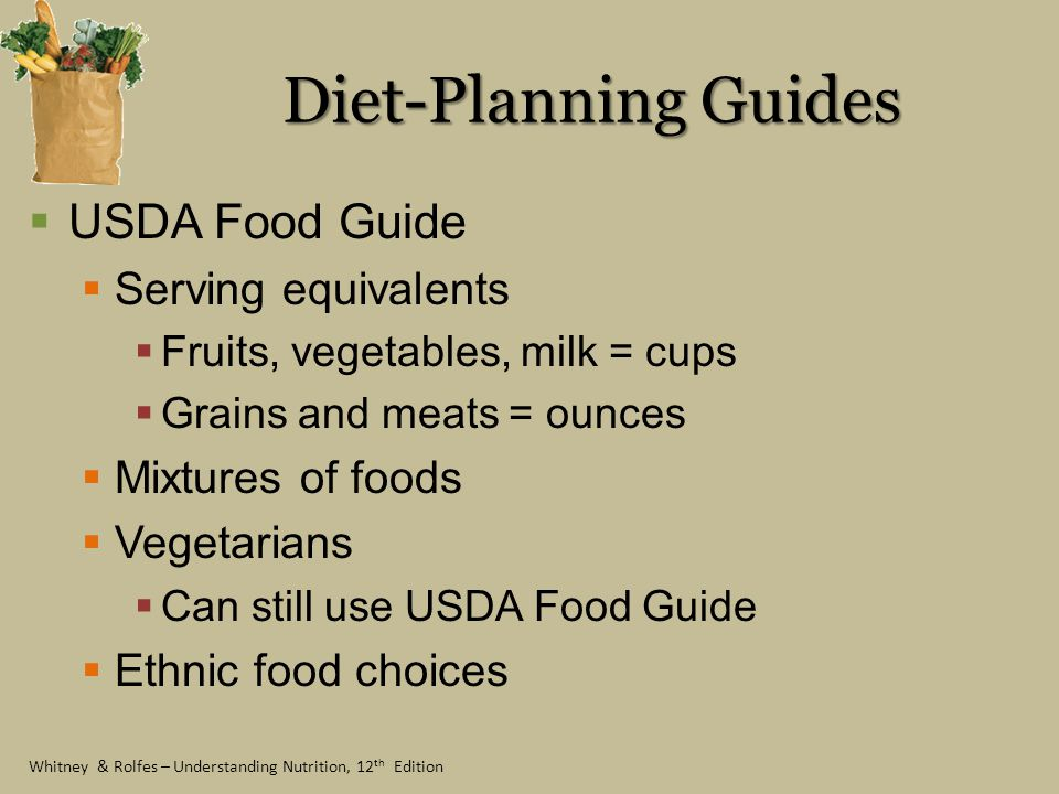 Whitney & Rolfes – Understanding Nutrition, 12 th Edition Diet-Planning Guides USDA Food Guide MyPyramid – http://www.mypyramid.gov Educational tool Combines USDA Food Guide and Dietary Guidelines Allows for personal planning Pyramid shortcomings Healthy Eating Index