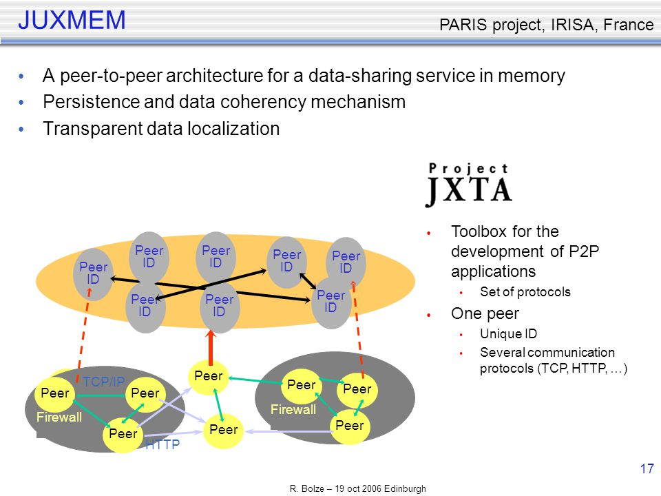 R. Bolze – 19 oct 2006 Edinburgh 17 JUXMEM A peer-to-peer architecture for a data-sharing service in memory Persistence and data coherency mechanism T