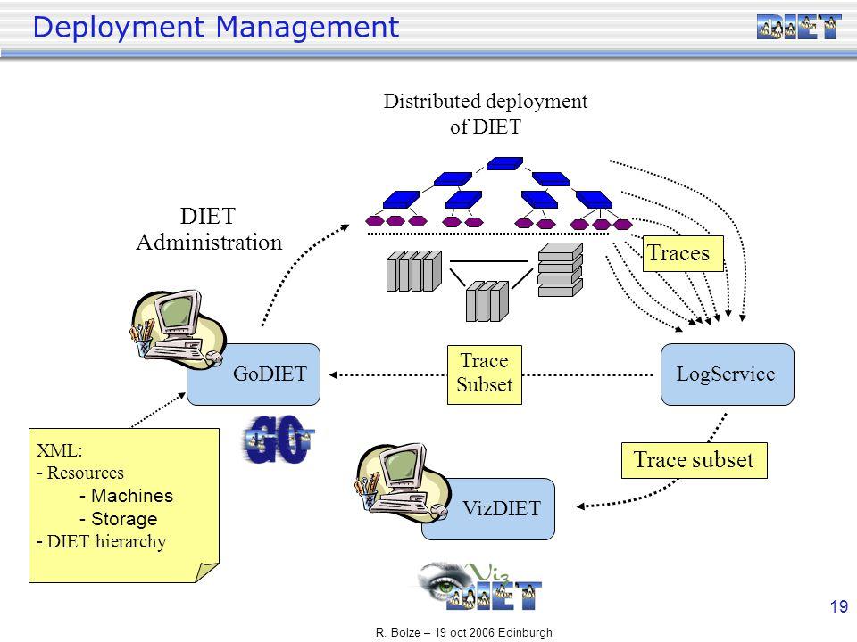 R. Bolze – 19 oct 2006 Edinburgh 19 Deployment Management XML: - Resources - Machines - Storage - DIET hierarchy Distributed deployment of DIET LogSer