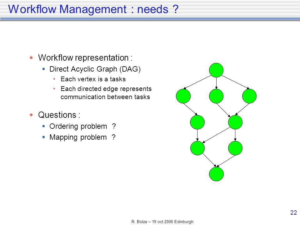 R. Bolze – 19 oct 2006 Edinburgh 22 Workflow Management : needs .