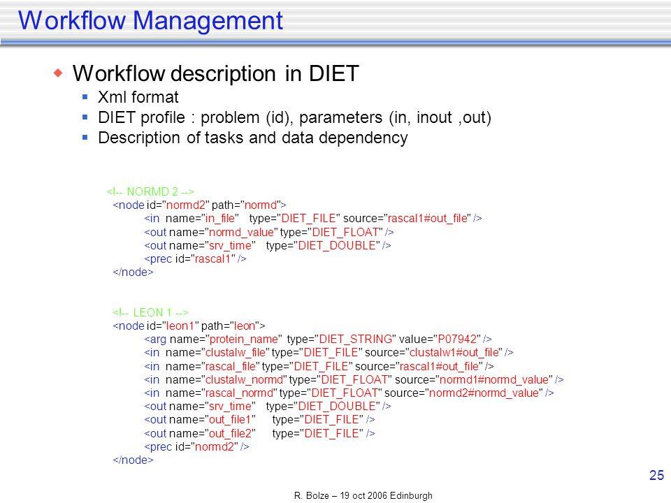 R. Bolze – 19 oct 2006 Edinburgh 25 Workflow Management Workflow description in DIET Xml format DIET profile : problem (id), parameters (in, inout,out