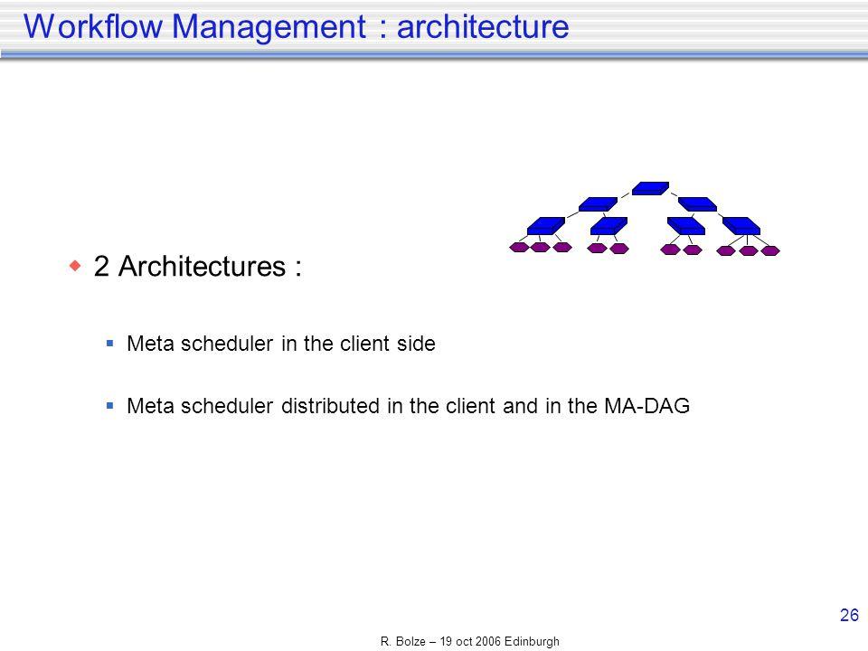 R. Bolze – 19 oct 2006 Edinburgh 26 Workflow Management : architecture 2 Architectures : Meta scheduler in the client side Meta scheduler distributed