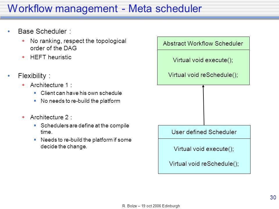 R. Bolze – 19 oct 2006 Edinburgh 30 Workflow management - Meta scheduler Base Scheduler : No ranking, respect the topological order of the DAG HEFT he
