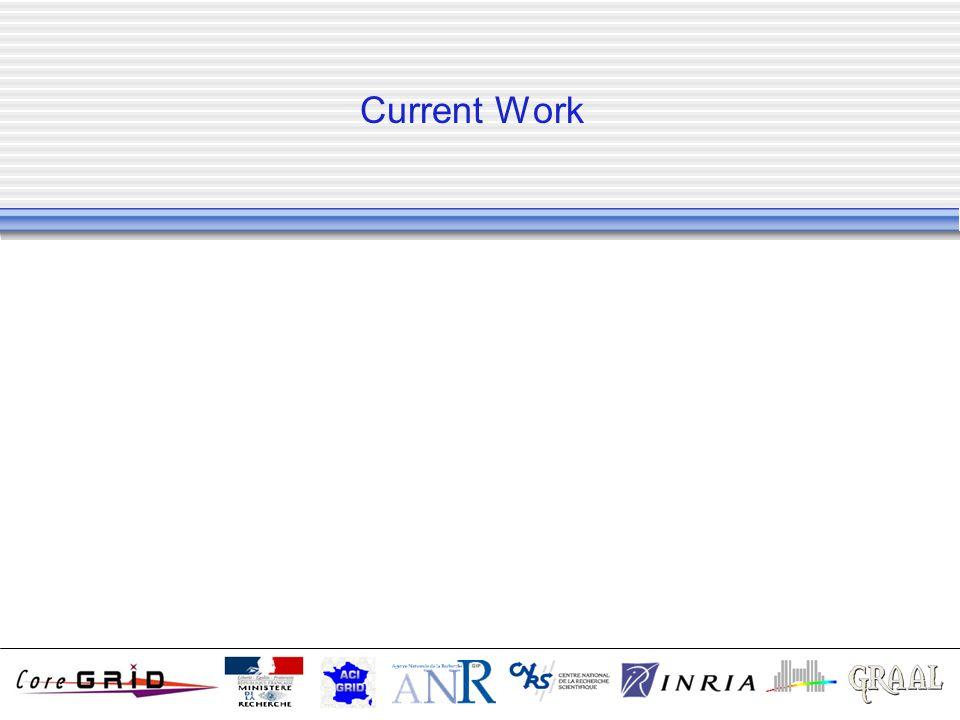 Current Work